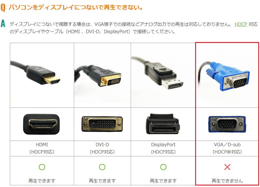 Hulu_PCでVGA接続
